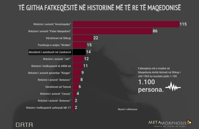 fatkeqesite-me-te-me-dha-ne-historine-me-te-re-te-maqedonise-1-696x453