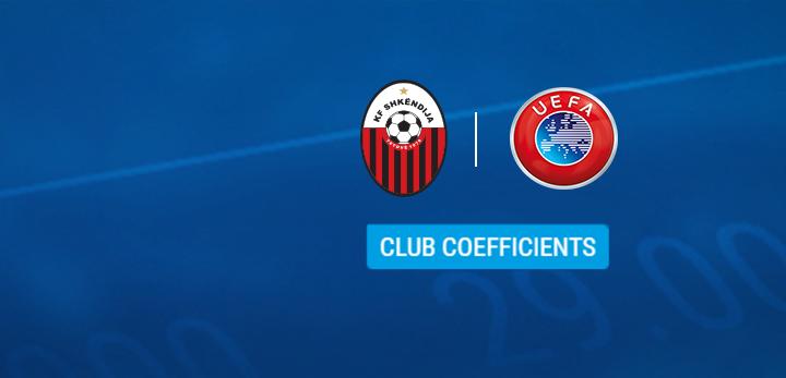 Shkendija-Uefa-20191